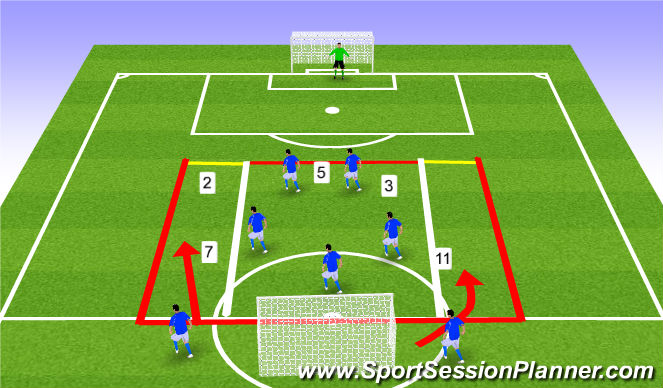 Football/Soccer Session Plan Drill (Colour): Positive Transition