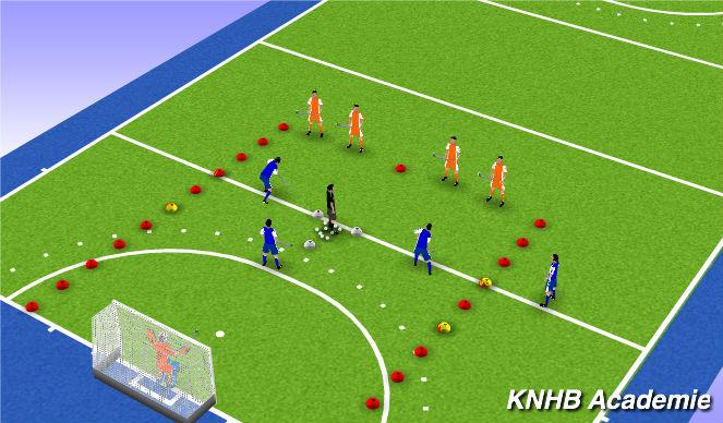 Hockey Session Plan Drill (Colour): Kern 2 (2)