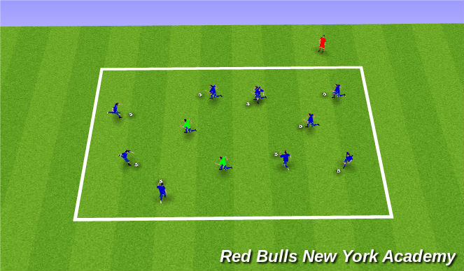 Football/Soccer Session Plan Drill (Colour): Technical (Semiopposed)