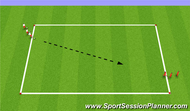 Football/Soccer Session Plan Drill (Colour): 1v1 Attacking