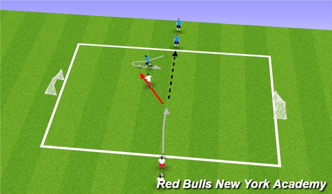 Football/Soccer Session Plan Drill (Colour): 1 v 1 (Turning)