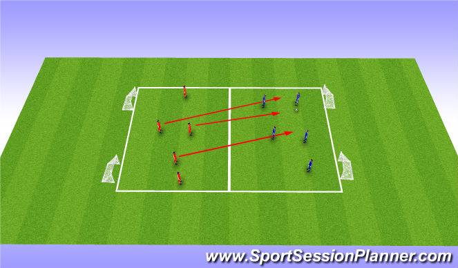 Football/Soccer Session Plan Drill (Colour): 5v3- transitional game