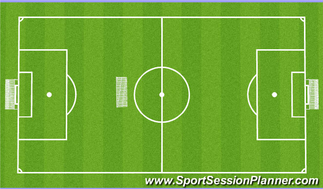 Football/Soccer Session Plan Drill (Colour): 6v6 or 8v8 to goal