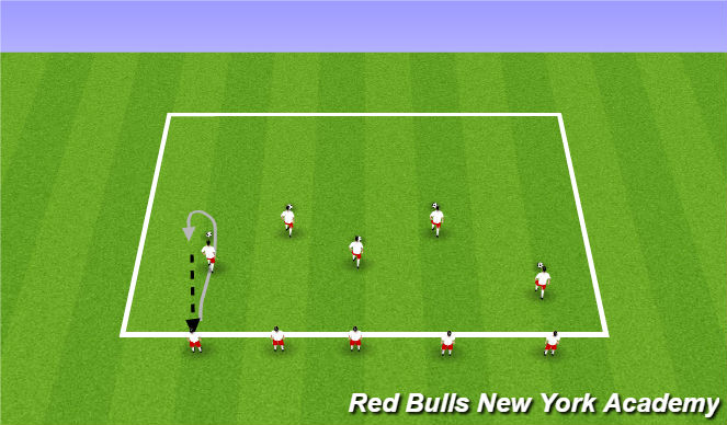 Football/Soccer Session Plan Drill (Colour): Warm Up- Technical Repitions