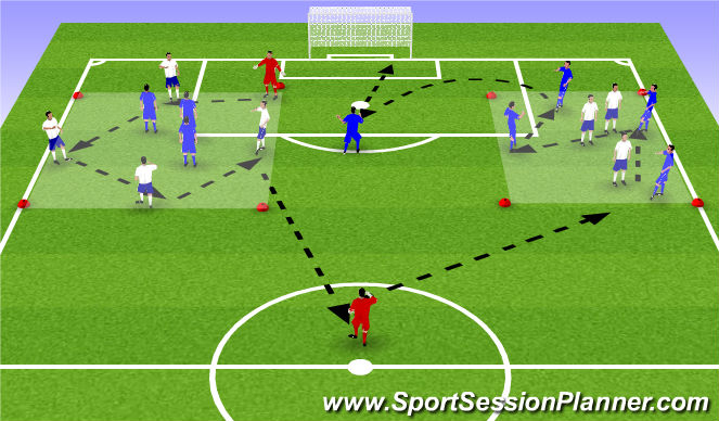 Football/Soccer Session Plan Drill (Colour): 5v3 build out & 4v3 Cross/finish
