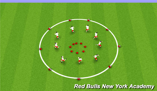 Football/Soccer Session Plan Drill (Colour): Warm up Motor Skills