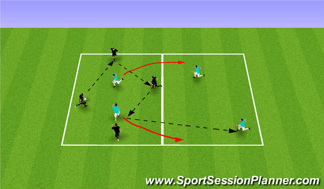 Football/Soccer Session Plan Drill (Colour): 4 v 2 transitional keepaway