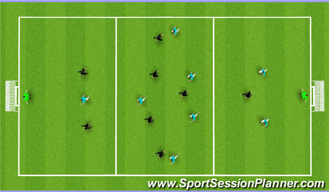 Football/Soccer Session Plan Drill (Colour): Cond. scriimmage (transition to attack)