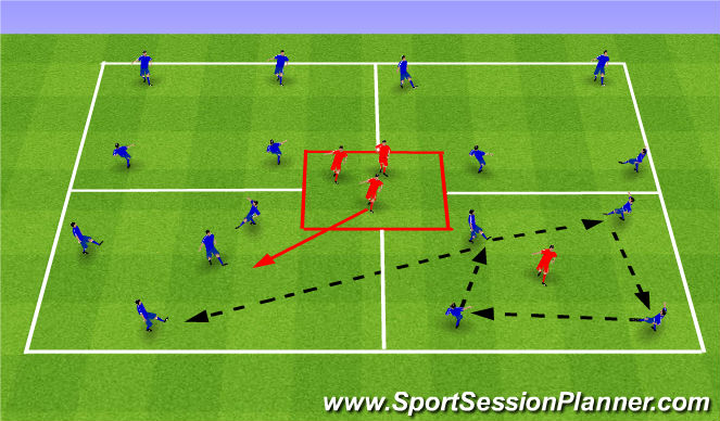Football/Soccer Session Plan Drill (Colour): Functional Practise - Possession, combinations in a: 4V1, 5V2, 8V2, 16V4