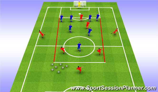 Football/Soccer Session Plan Drill (Colour): Shape- Attackers vs defenders