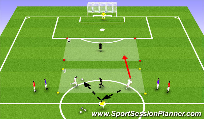 Football/Soccer Session Plan Drill (Colour): 2v1+1 Attacking Play