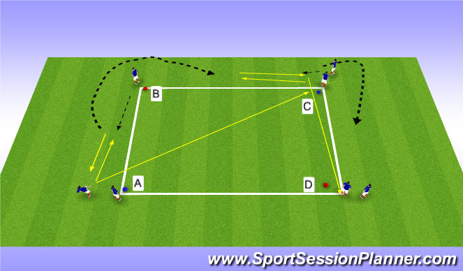 Football/Soccer Session Plan Drill (Colour): Square sequence 2