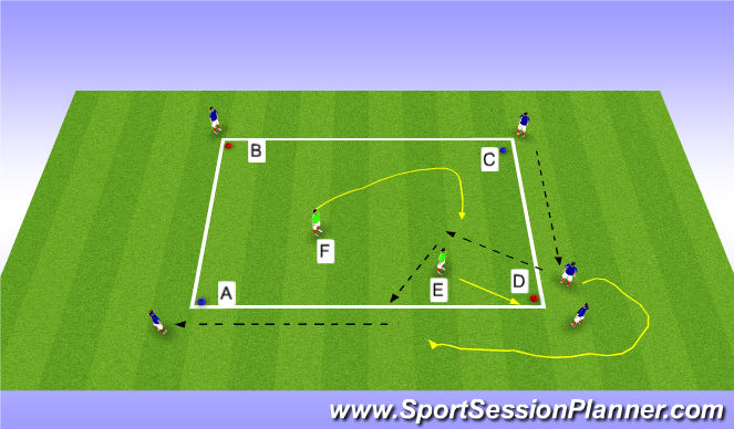 Football/Soccer Session Plan Drill (Colour): Square sequence 3