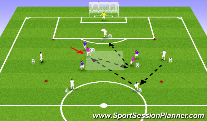 Football/Soccer Session Plan Drill (Colour): 5+2 vs 3 - Central Combination Play