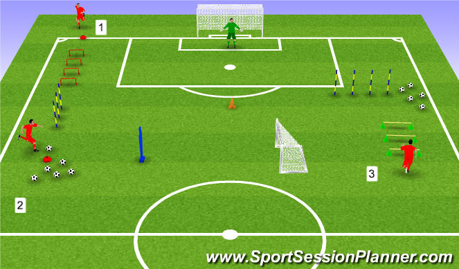 Football/Soccer Session Plan Drill (Colour): Half Pitch Circuit