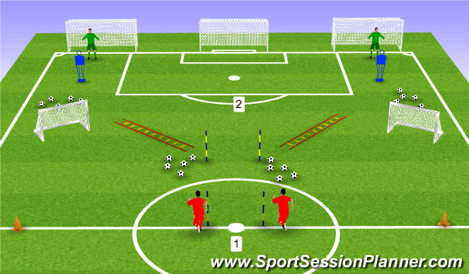 Football/Soccer Session Plan Drill (Colour): Shooting Circuit