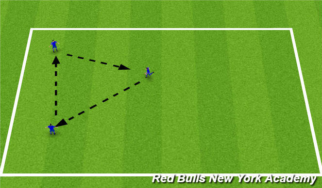 Football/Soccer Session Plan Drill (Colour): Triangle passes warmup
