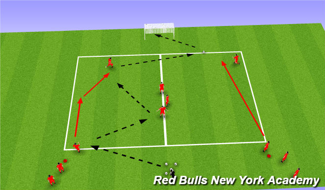 Football/Soccer Session Plan Drill (Colour): 3 man passing combo