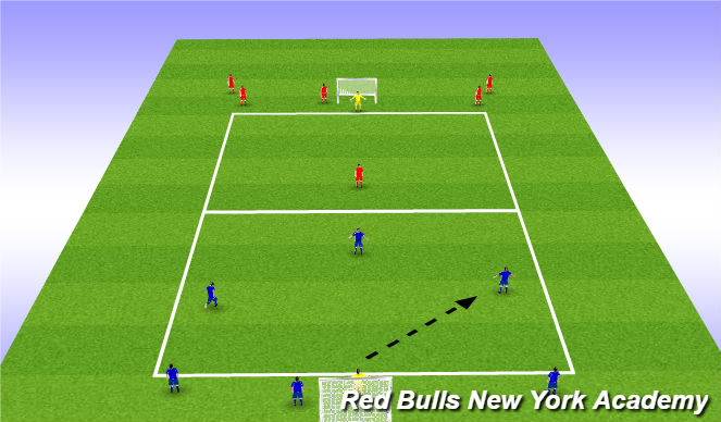 Football/Soccer Session Plan Drill (Colour): 3 v 1+GK