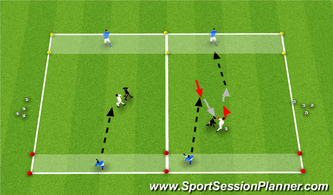 Football/Soccer Session Plan Drill (Colour): 1v1+2 Targets