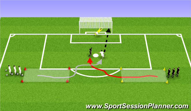Football/Soccer Session Plan Drill (Colour): 1v1 To Goal - Side Pressure