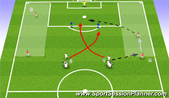 Football/Soccer Session Plan Drill (Colour): Finishing From A Cross