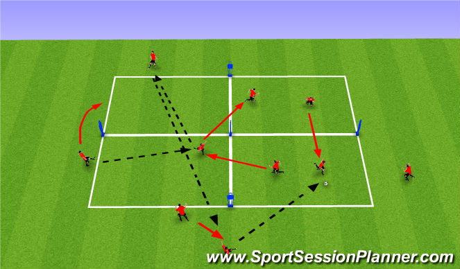 Football/Soccer Session Plan Drill (Colour): 6v0 (2) Finding posckets of space between the lines and defenders