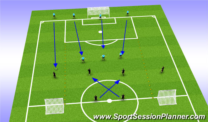 Football/Soccer Session Plan Drill (Colour): PCB 2 v 3