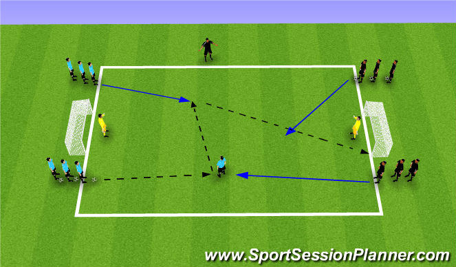 Football/Soccer Session Plan Drill (Colour): Stage 3 Flying changes