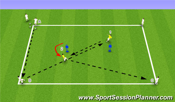Football/Soccer Session Plan Drill (Colour): Wall Pass Combos