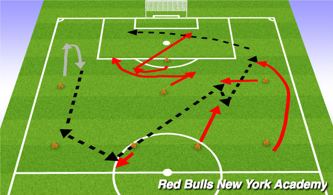 Football/Soccer Session Plan Drill (Colour): Technical passing and moving 2