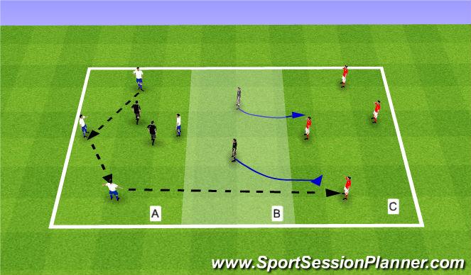Football/Soccer Session Plan Drill (Colour): SSG 4v4v4