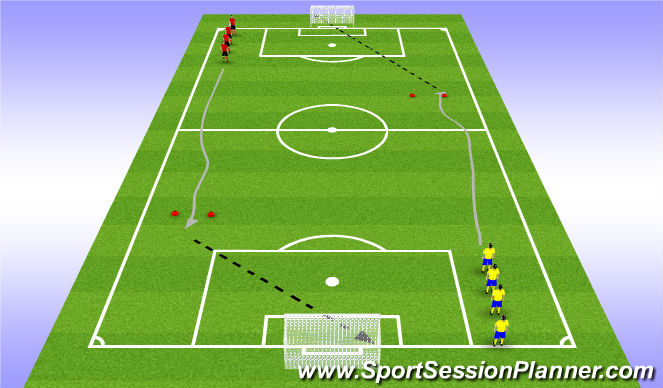 Football/Soccer Session Plan Drill (Colour): Corner of Goal