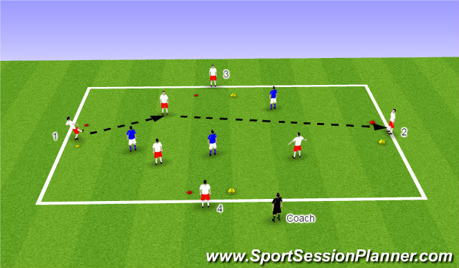 Football/Soccer Session Plan Drill (Colour): ODP U9-U10 8:00-9:00