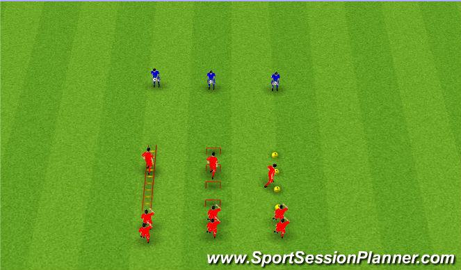 Football/Soccer Session Plan Drill (Colour): SAQ Work