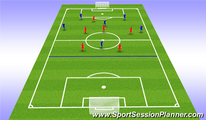 Football/Soccer Session Plan Drill (Colour): Mid-Zone Press