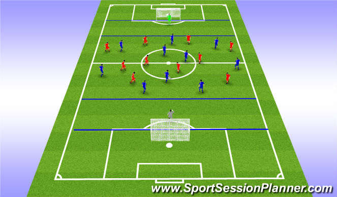 Football/Soccer Session Plan Drill (Colour): Mid-Zone Game