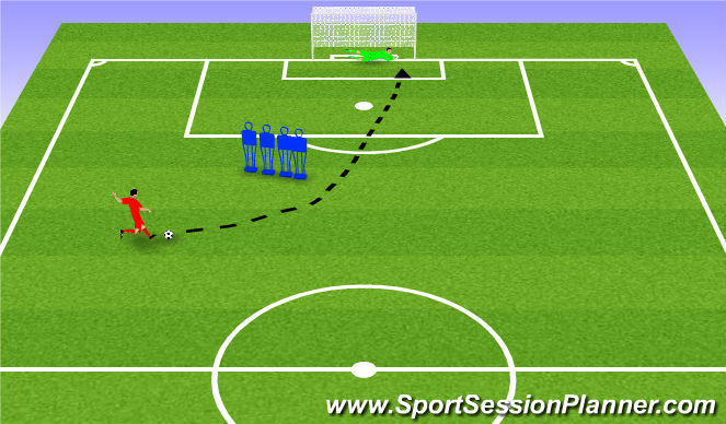 Football/Soccer Session Plan Drill (Colour): Offensive Set Pieces