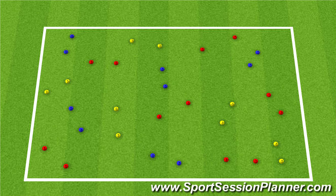Football/Soccer Session Plan Drill (Colour): Cone Gates