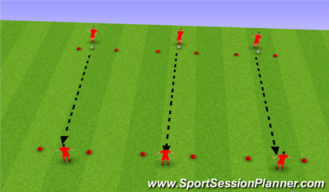 Football/Soccer Session Plan Drill (Colour): Striking the Ball Partners