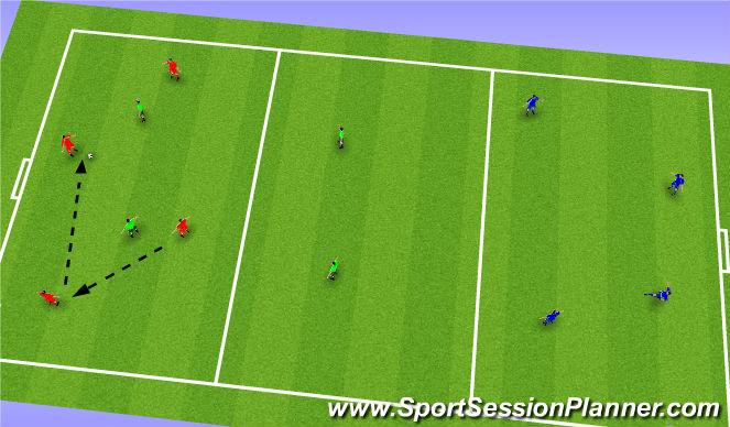 Football/Soccer Session Plan Drill (Colour): 4+4 v. 2+2