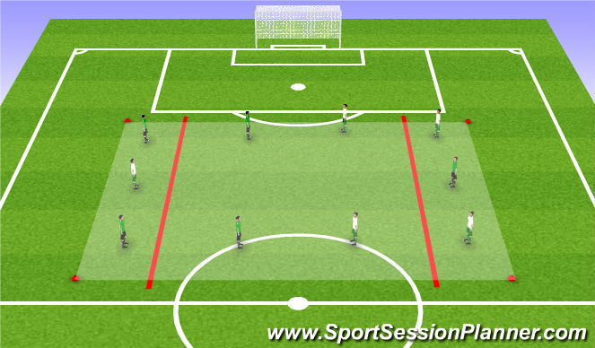 Football/Soccer Session Plan Drill (Colour): Activity 2: 2v1 into 3v2 into 2v2