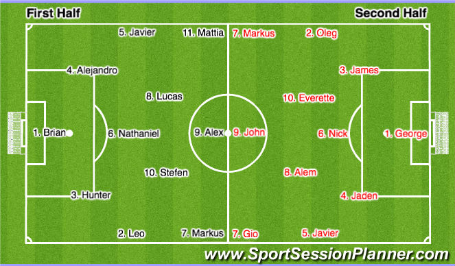Football/Soccer Session Plan Drill (Colour): 11v11 - '02 USSF