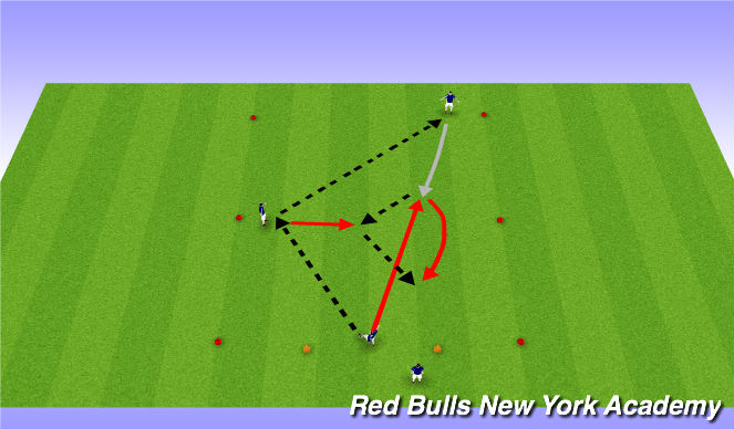 Football/Soccer Session Plan Drill (Colour): Combo Warm Up