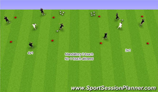 Football/Soccer Session Plan Drill (Colour): 4v1 and 3v1