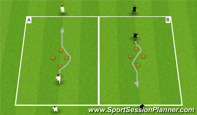 Football/Soccer Session Plan Drill (Colour): Dribbling Diamond