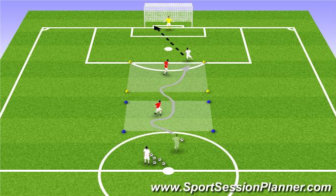 Football/Soccer Session Plan Drill (Colour): 1v1+1 Dribbling