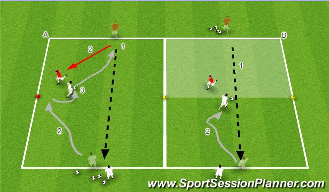Football/Soccer Session Plan Drill (Colour): 1v1 Dribling Skills