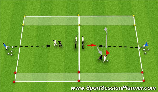 Football/Soccer Session Plan Drill (Colour): 1v1 Shielding/Turning