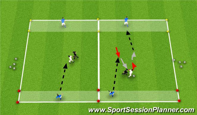 Football/Soccer Session Plan Drill (Colour): 1v1+2 Targets